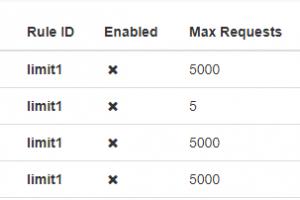 MKPF Admin Usage Limits